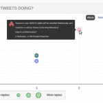 CrowdBooster Tweet Analysis Screenshot
